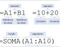 Criando Fórmulas na Planilha de Excel