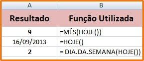 formulas-data-hora