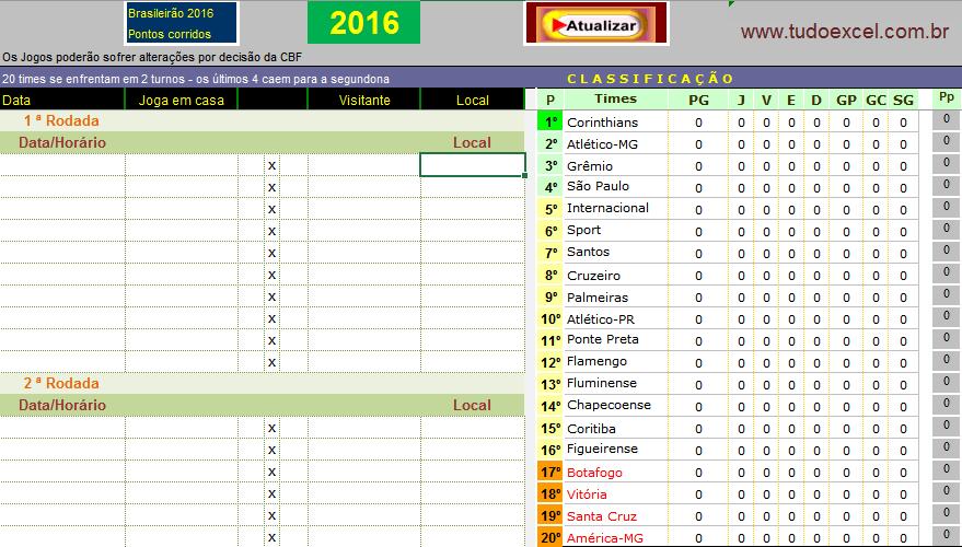 Tabela Brasileirão 2016