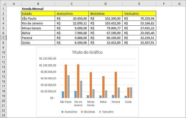 Criar um gráfico básico no Excel