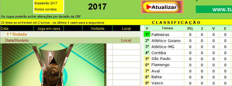 Tabela Do Campeonato Brasileiro 2017 Tudo Excel
