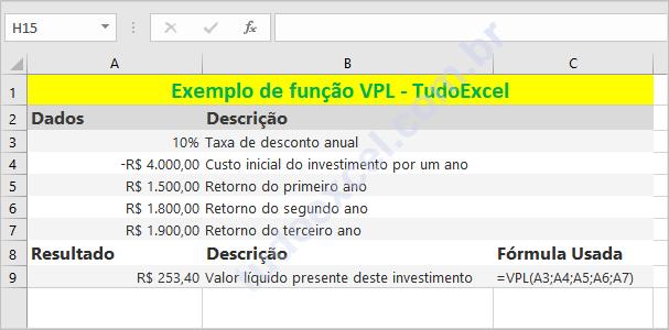 Função VPL do Excel