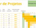 Planejador de Projetos