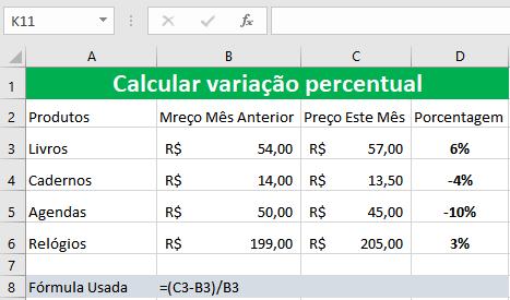 Calcular a Variação Percentual no Excel
