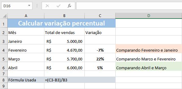 Variação Percentual