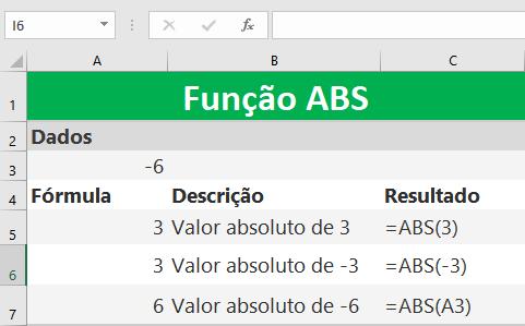 Função ABS