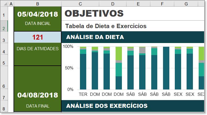 calorías al día para la calculadora de pérdida de peso