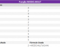 Função MODO.MULT do Excel