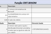 Função CRIT.BINOM do Excel