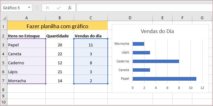 Como fazer planilha com gráfico