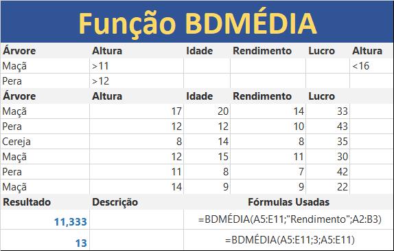 Função BDMÉDIA do Excel