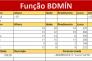 Função BDMÍN do Excel