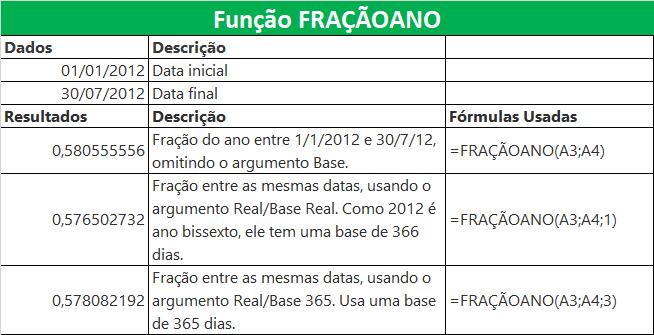 Função FRAÇÃOANO do Excel