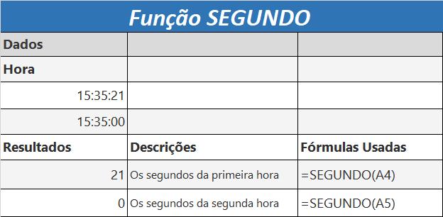 Função SEGUNDO no Excel