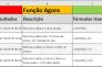 Função AGORA do Excel data e hora