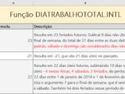 Função DIATRABALHOTOTAL.INTL do Excel