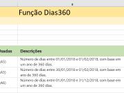 Como Usar a Função DIAS360 do Excel