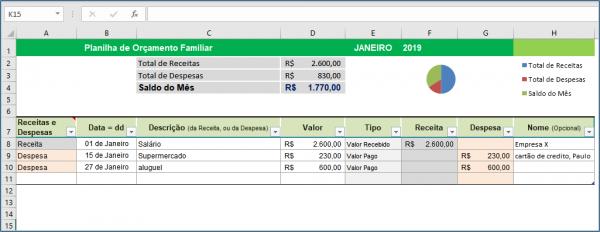 Receitas e despesas da planilha orçamento familiar