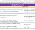 Função PARÂMETRO do MS Excel 2016 +