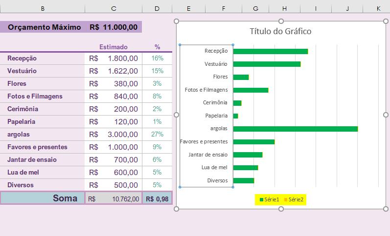 Inverter a Ordem das Categorias do Eixo do Gráfico no Excel