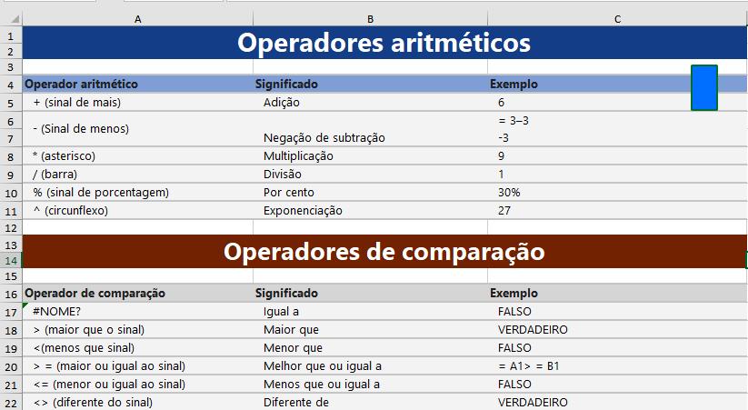 4 categorias de operadores do Excel