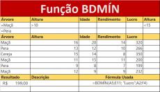 Função BDMÍN do Excel banco de dados