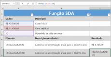 Função SDA do Excel para calcular depreciação