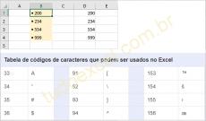 Adicione marcadores no Excel usando fórmulas
