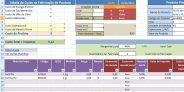 Planilha Para Custo de Fabricação de Produtos