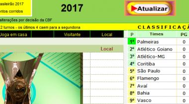 Tabela do Campeonato Brasileiro 2017