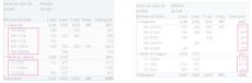 Classificar dados em uma Tabela Dinâmica